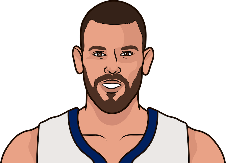 marc gasol total minutes vs pacers last 5 games