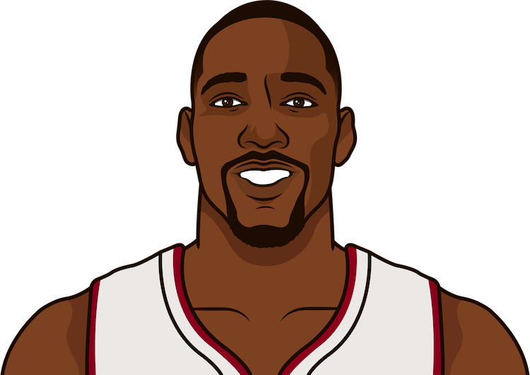 bam adebayo average points from 1/1/1990 to 11/25/2017