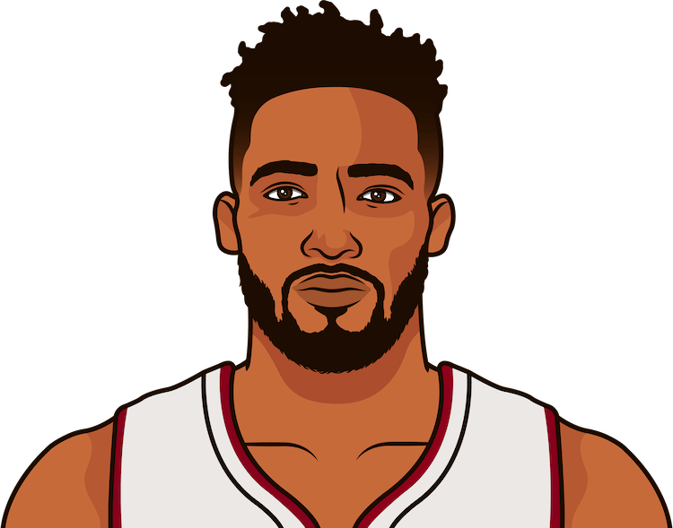 derrick jones nba stats from october 2019 to january 2020