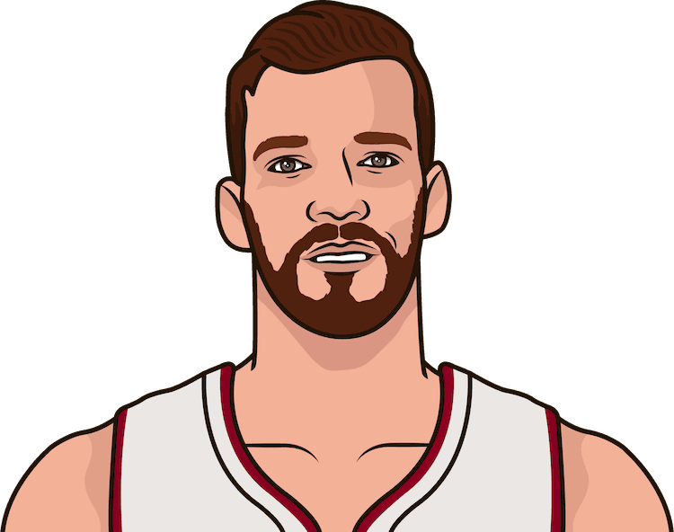 Most assists in a game by Goran Dragic this season