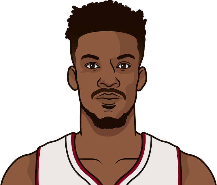 jimmy butler last 5 game log vs hawks