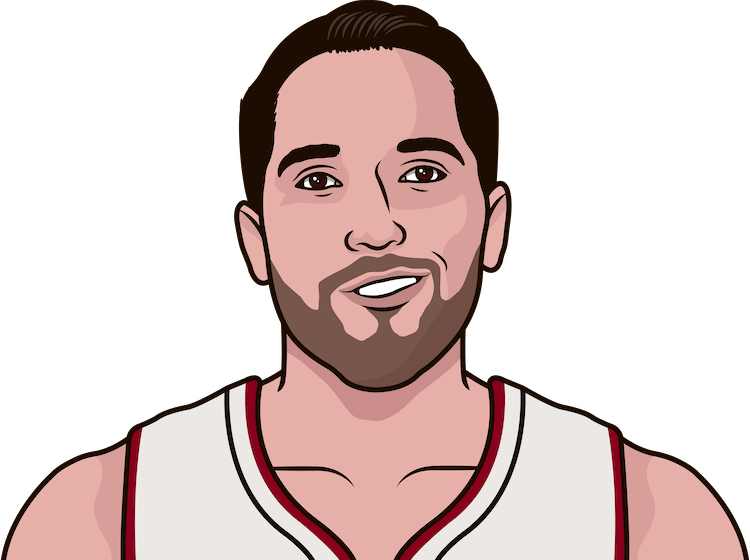 ryan anderson average assists from 1/1/1990 to 11/10/2019