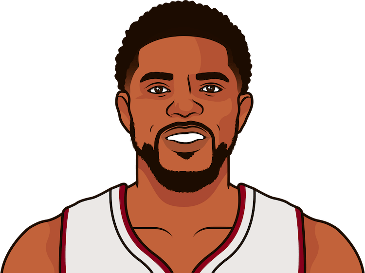 udonis haslem average rebounds from 1/1/1990 to 11/26/2019