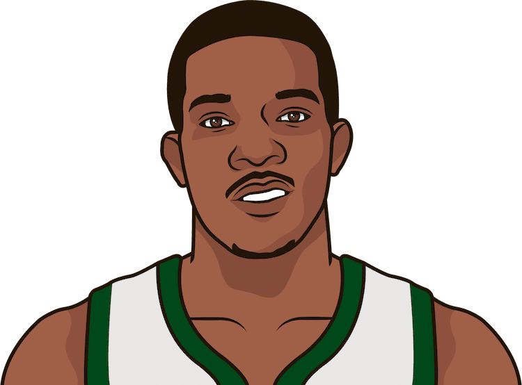 eric bledsoe bucks usage without giannis 18-19