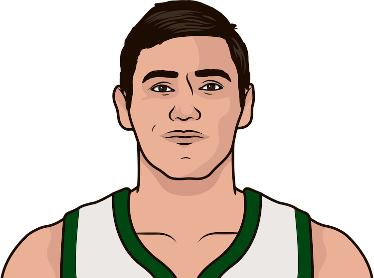 ersan ilyasova stats vs timberwolves in last 6 games
