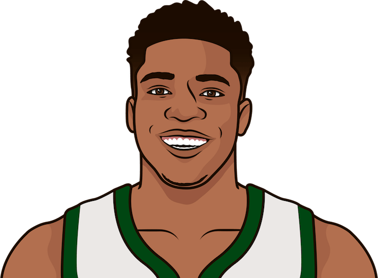 giannis antekoumpo last 5 games vs raptors gamelog