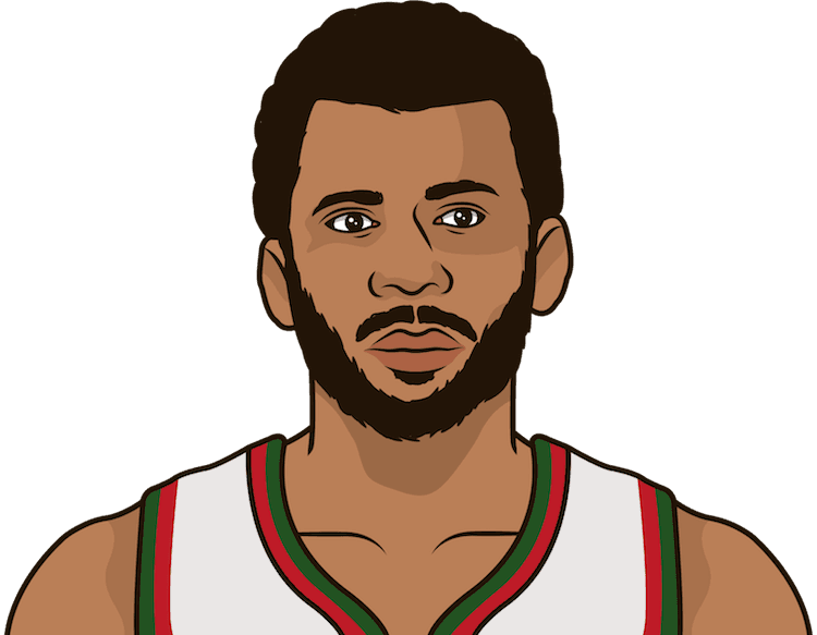 Which Bucks player has the most career games with 50 points?