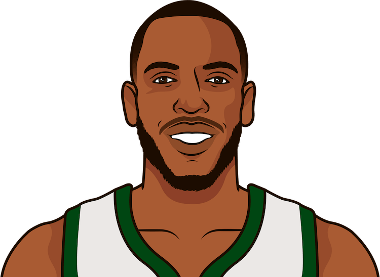 middleton points per game without giannis 2017-18 to 2019-20