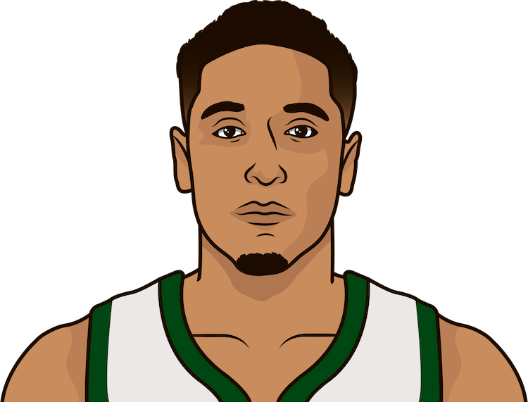 malcolm brogdon ppg vs houston last 10 games game by game