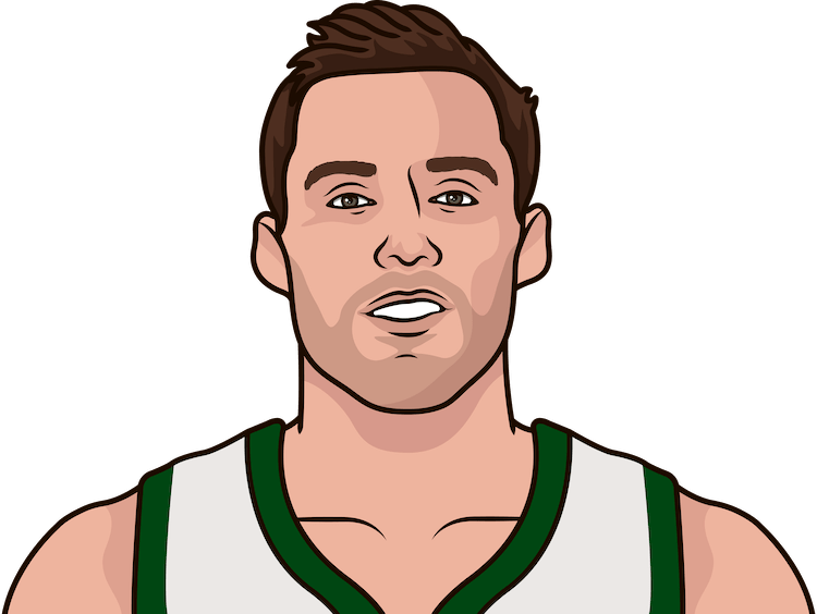 pat connaughton average assists from 1/1/1990 to 02/20/2019