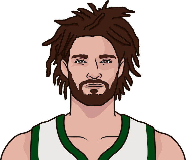 robin lopez nba stats from october 2019 to january 2020
