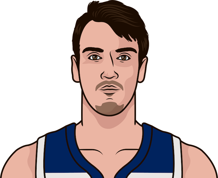 how many points does dorios saric average for the minnesota timberwolves this season