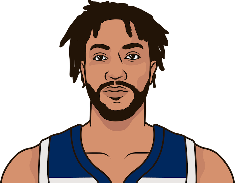 derrick rose usage without tyus jones 18-19