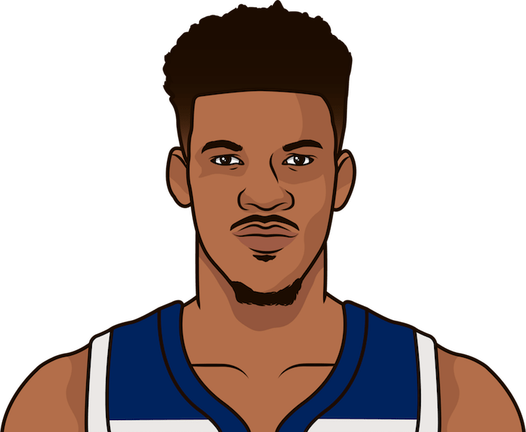 What are the most points in a game this season by Jimmy Butler?