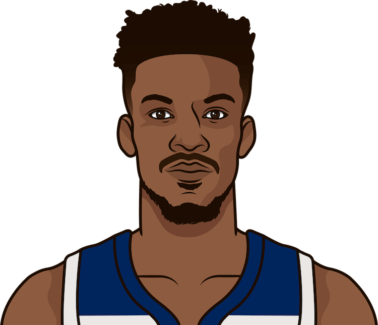 timberwolves wins and losses this year with jimmy butler