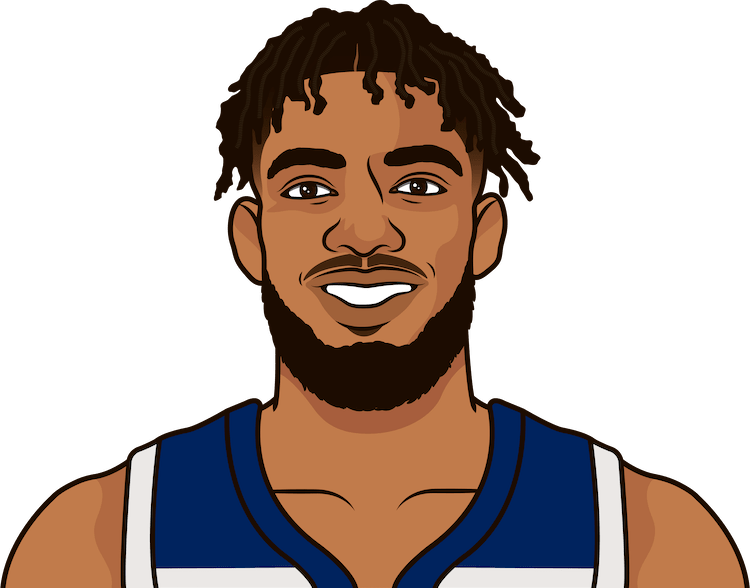 karl-anthony towns against hawks by game last 5 games