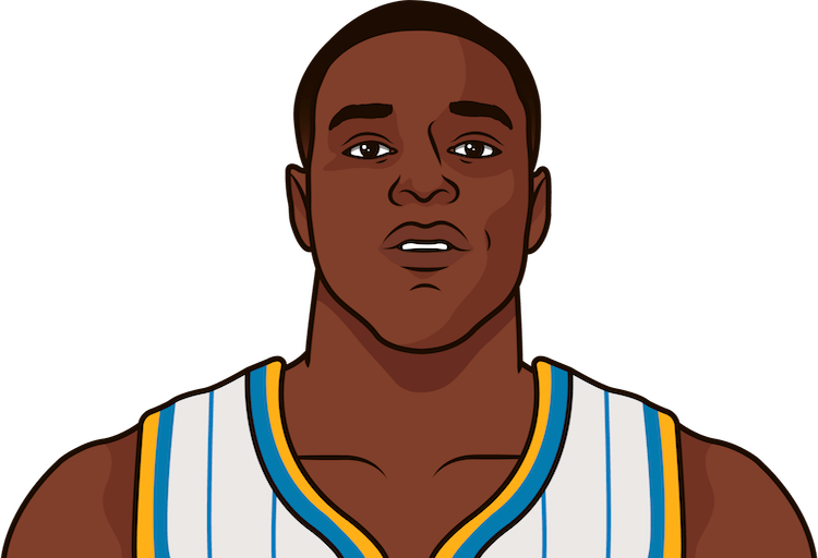 darren collison ppg vs gsw by game