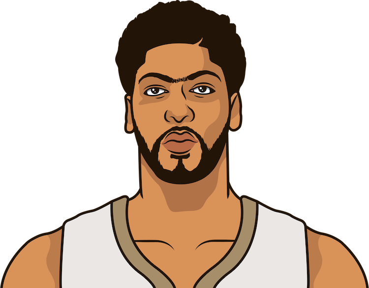 What are the most points in a game by Anthony Davis?