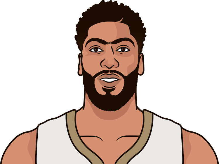 anthony davis game log versus cleveland