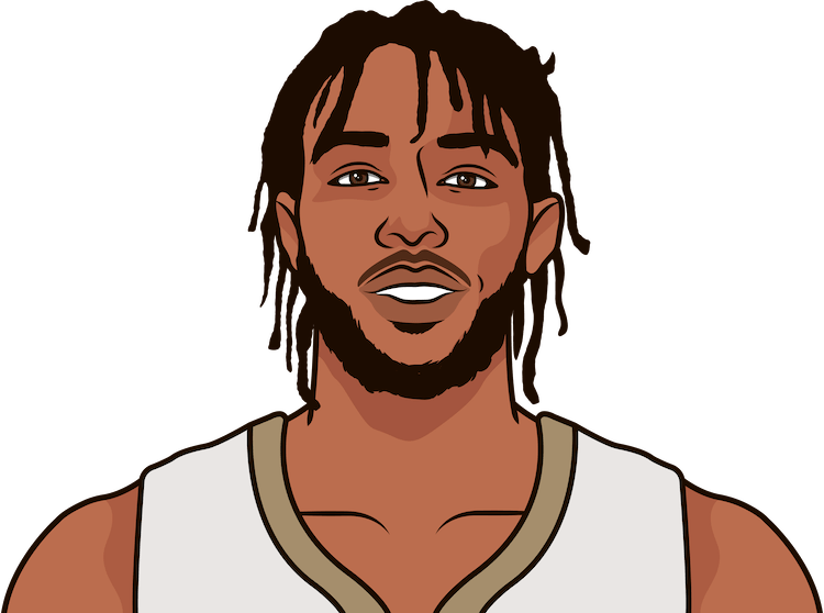 brandon ingram gamelog
