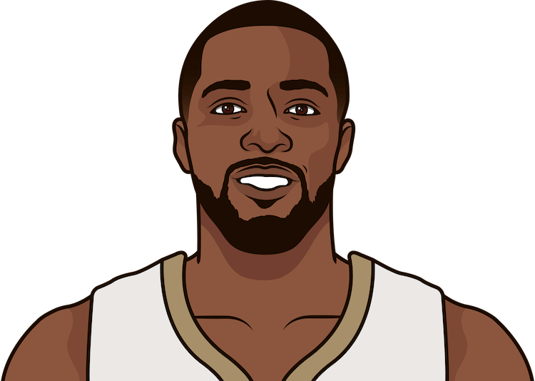 derrick favors points in last 10 games