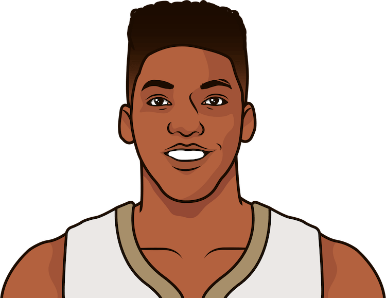 Who was the last Pelicans player with 3 triple-doubles in a season?