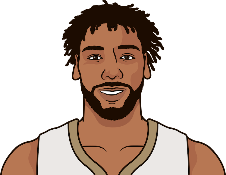 jahlil okafor total games played from 1/1/1990 to 12/21/2017