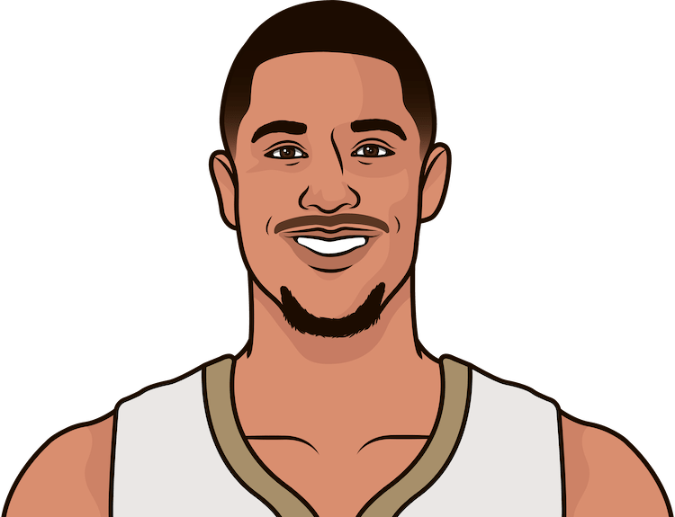most season games with 20 or more points, 10 or more rebounds, 2 or more 3pm, 1 or more blocks, 1 or more steal, 1 or more assist in a game by a player this season