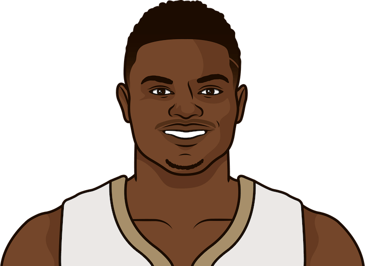zion williamson career gms wins oreb per gm with pelicans including playoffs