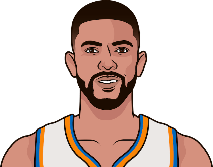 austin rivers usage in 2018-2019