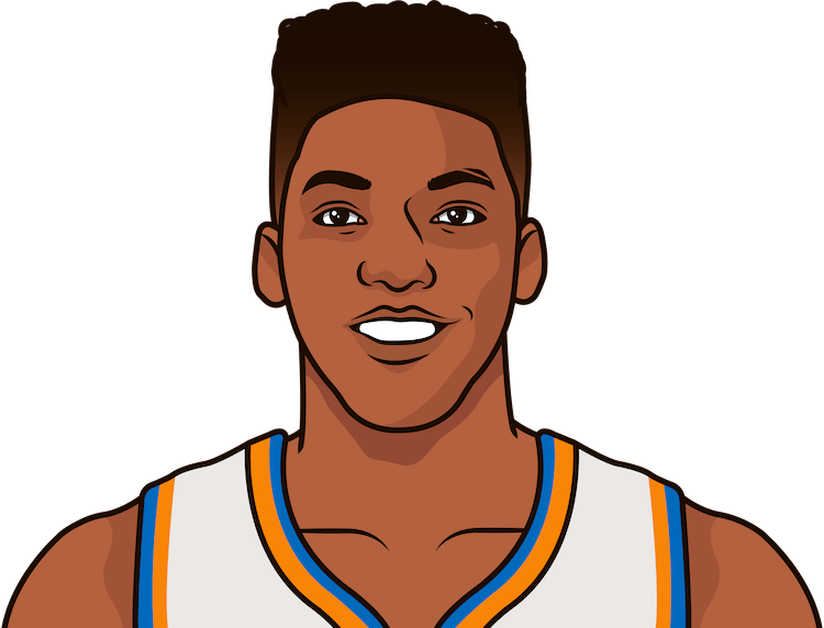elfrid payton against wizards past 3 games