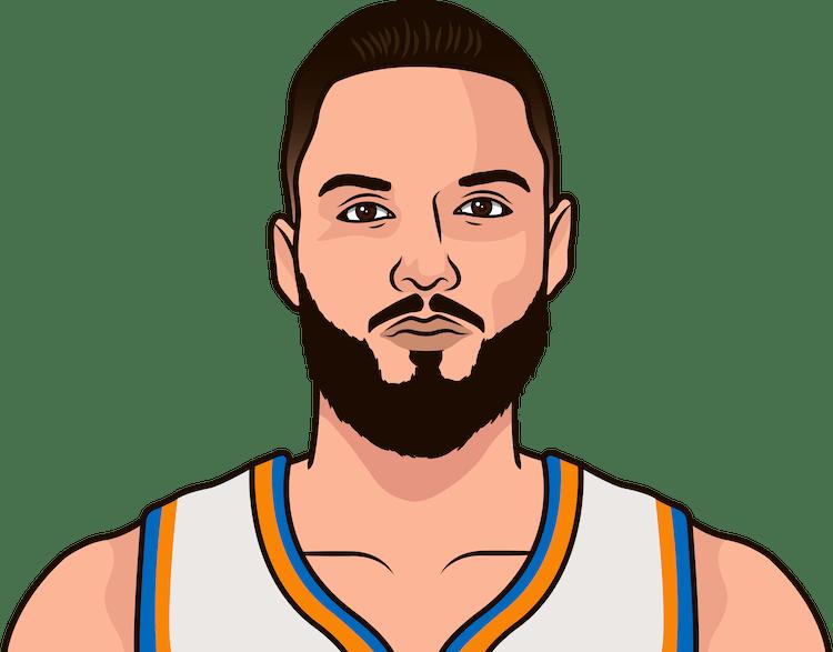 Illustration of Evan Fournier wearing the New York Knicks uniform