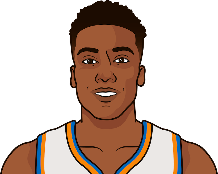 most points in a single game for frank ntilikina