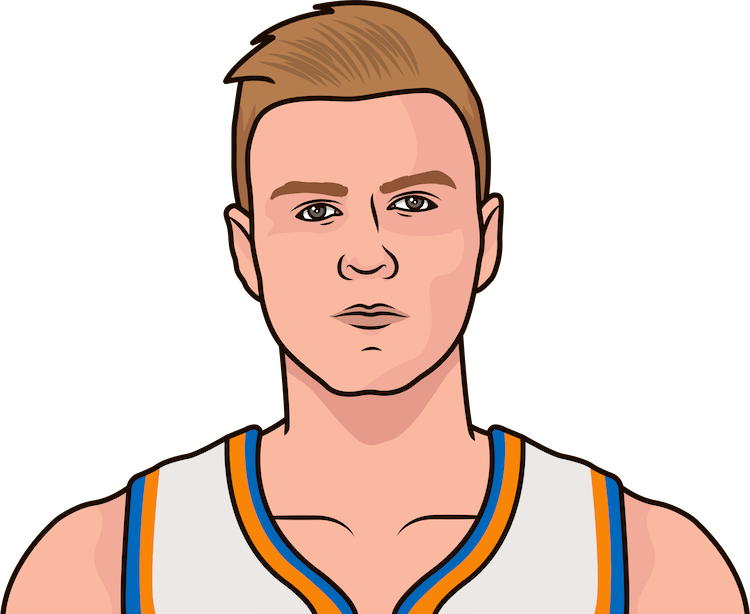 How many points did Kristaps Porzingis have in his last game?