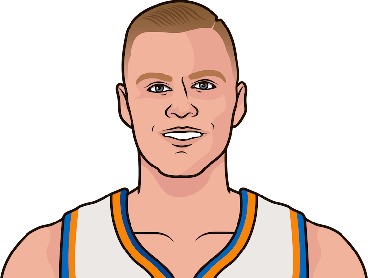 what is the most points scored by porzingis against the celtics in a regular season game