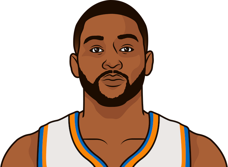 maurice harkless average assists from 1/1/1990 to 12/14/2017