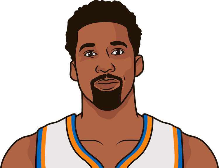 what is the most points scored by wilson chandler against gsw in a regular season game
