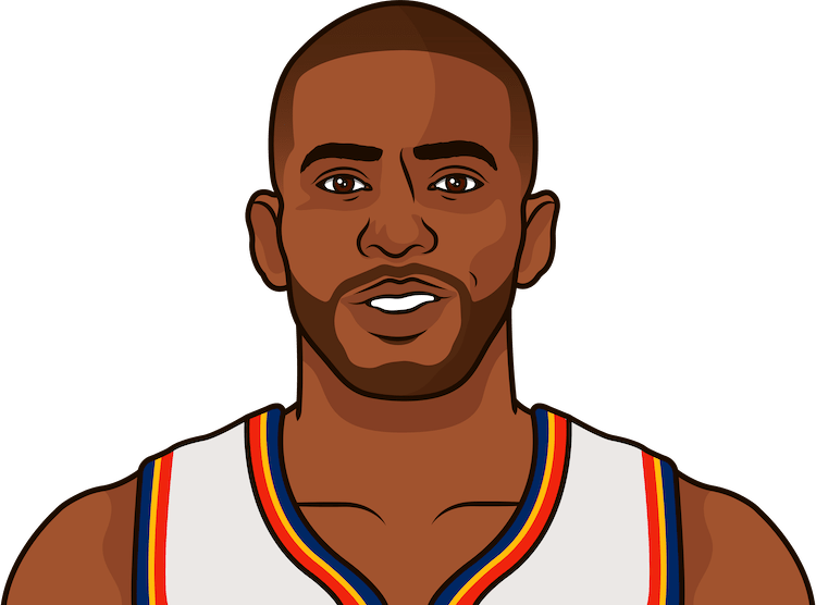 chris paul's career stats in playoff elimination gamelog