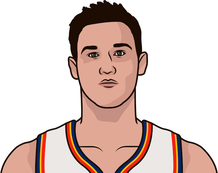 danilo gallinari gamelog vs nuggets