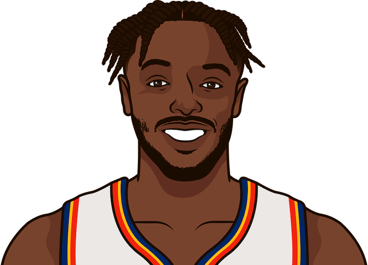 jerami grant game logs vs nuggets 2015-16 to 2018-19