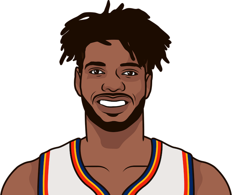 nerlens noel average points from 1/1/1990 to 12/05/2017