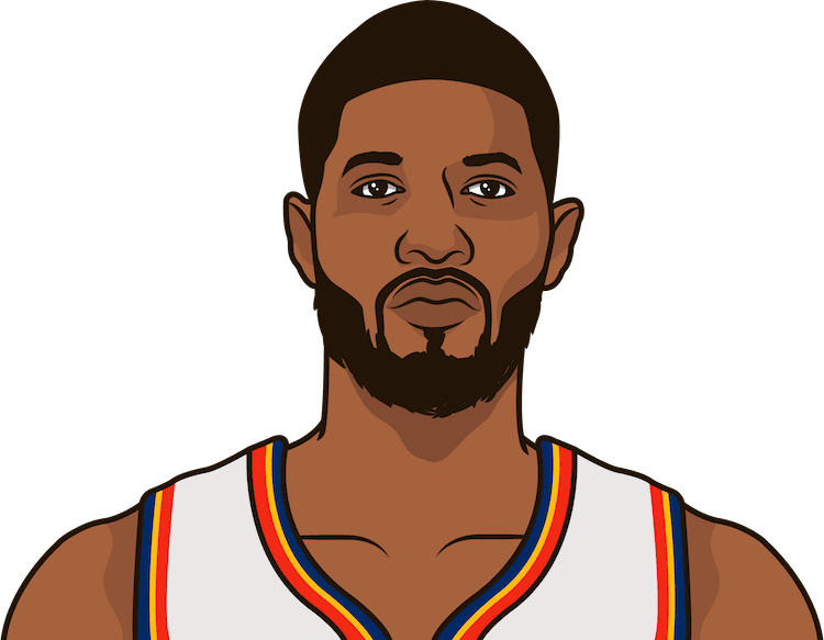 What are Paul George's most points in a season?