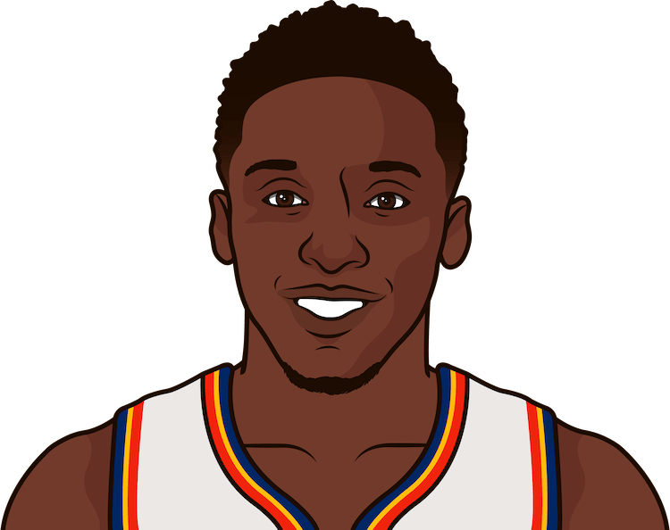 victor oladipo game logs against cavs 2017