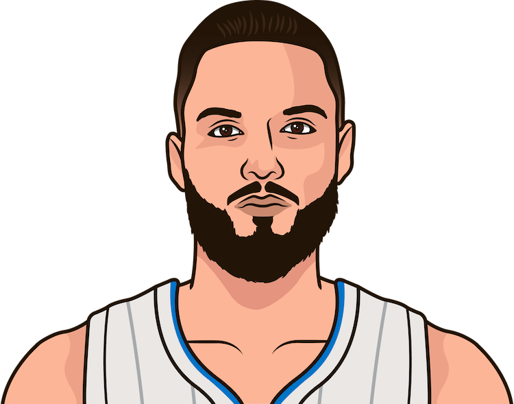 evan fournier last 6 game stats vs portland