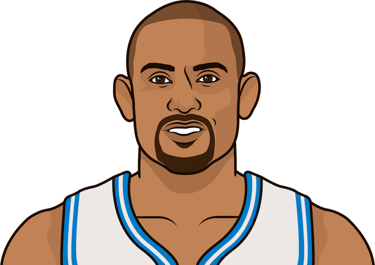 grant hill nba stats from october 2002 to january 2003