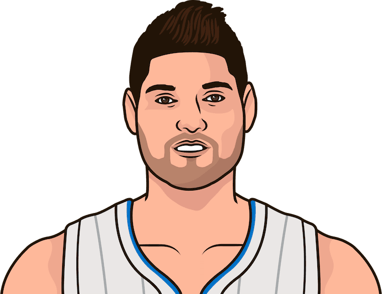 nikola vucevic vs bucks gamelog 2017