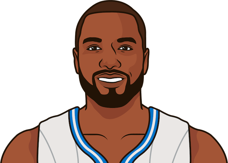 most points in a road game in the last 5 seasons by the magic; maximum 240