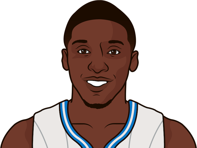 first 8 games victor oladipo