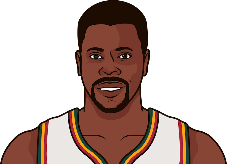 patrick ewing nba stats from october 2000 to january 2001
