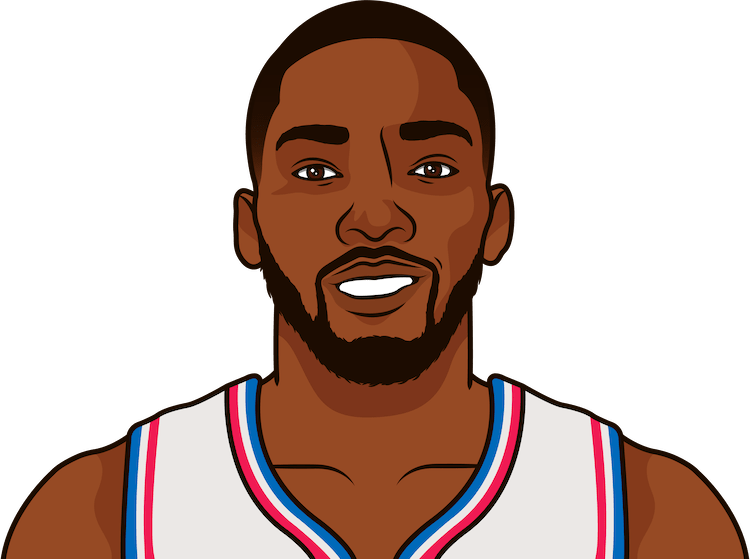 shake milton average rebounds from 1/1/1990 to 12/09/2019